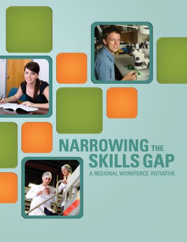 Skill Gap Report